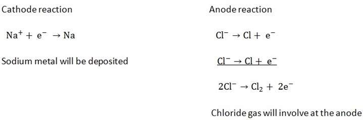 Form 3 Chemistry – IONIC THEORY AND ELECTROLYSIS – Msomi Maktaba